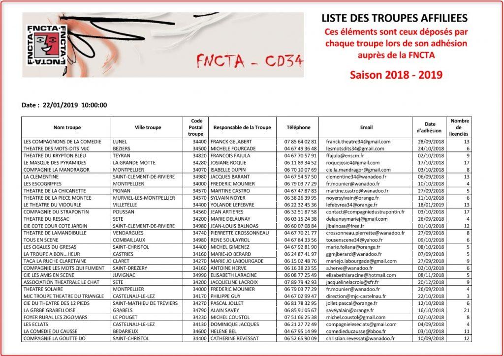 Liste-troupes-2019-01-21_10h00_00